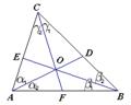 Ceva's theorem trygonometric.png