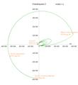 Chandrayaan2 trajectory.png