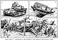 Chars - military tanks - Public domain illustration from Larousse du XXème siècle 1932.jpg