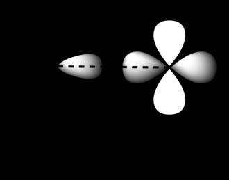 Pi backbonding - R3P–M σ bonding