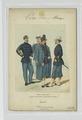 Corps belge au Mexique. Officier (Petite tenue), Bataillon de Grenadiers (Sous-Officiers et Soldat.) 1864 (NYPL b14896507-88519).tiff