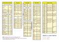 Cronograma Hispania Tardoantigua.pdf