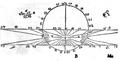 De gli horologi solari-1638-illustrazioni-03.PNG