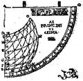 De gli horologi solari-1638-illustrazioni-113.PNG