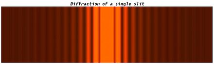 Diffraction of a single slit.jpg