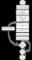 EIGRP Algorithm - en.png