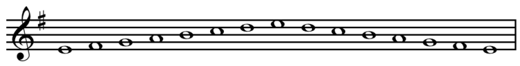 E natural minor scale ascending and descending