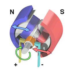 Около научные теории :)  - Страница 2 250px-Electric_motor_cycle_1