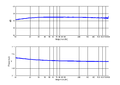 Etalonnage ECM8000.png