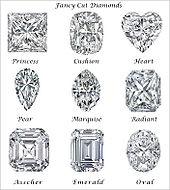 Asscher Cut Diamond Ring Wiki