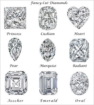 Diamond cut - Image: Fancy cut diamonds