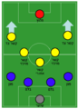 Football Formation-4-5-1-HE.png