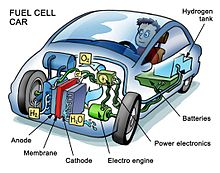 Fuel cell - Wikipedia