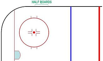Ice hockey rink - Image: Half Boards