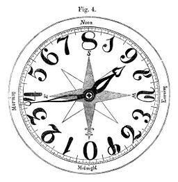 e258af4d1 ساعة نيستروم النغمية. لاحظ استخدام الأرقام المستنبطة من النظام الستعشري  والذي يستخدم الأعداد من 1 إلى F . لاحظ أيضا أنه منتصف الليل (الساعة 0) هو  في الجزء ...