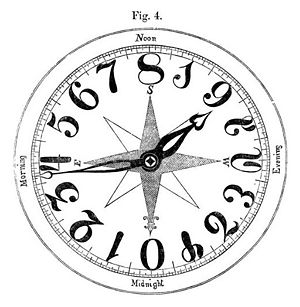 "Tonal system - Nystrom's ""Tonal Watch, or Clock-dial"".  Note the use of his invented digits for hex values 9-F.  Also note that midnight (0) is at the bottom, rather than the top of the clockface."