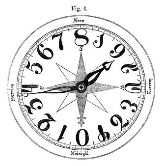 """Tonal system - Nystrom's """"Tonal Watch, or Clock-dial"""".  Note the use of his invented digits for hex values 9-F.  Also note that midnight (0) is at the bottom, rather than the top of the clockface."""