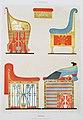 Histoire de l'Art Egyptien by Theodor de Bry, digitally enhanced by rawpixel-com 152.jpg