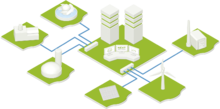 Illustration of a Virtual Power Plant.png