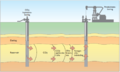 Injektion af CO2 ved olieindvinding.png