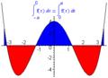 Integral de función par.png