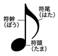 Japanese names of parts of a musical note.png
