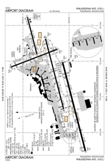 Philadelphia International Airport - Wikipedia