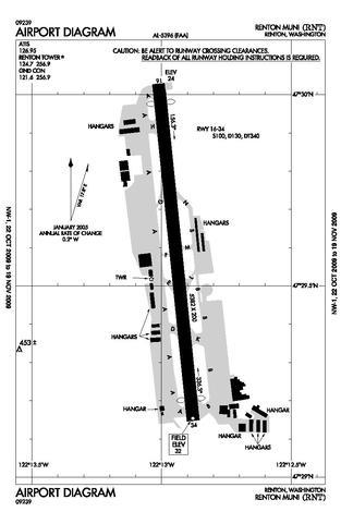 file krnt airport diagram november wikipedia. Black Bedroom Furniture Sets. Home Design Ideas