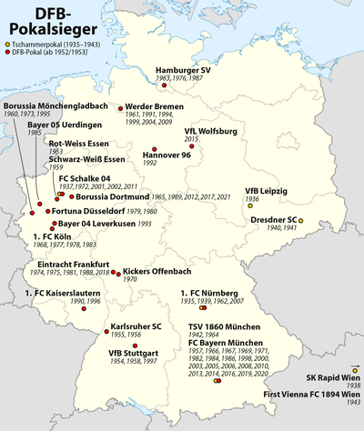DFB-Pokal - Wikipedia