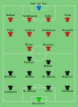 LDU Quito vs Man Utd 2008-12-21.svg