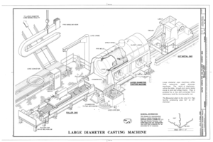 Large Diameter Casting Machine - United States Pipe and Foundry Company Plant, 2023 St. Louis Avenue at I-20-59, Bessemer, Jefferson County, AL HAER ALA,37-BES,6- (sheet 15 of 16).png