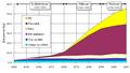 Miljøvennlig transport (figur 1).png