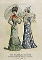 Mode. Hattar. Modeplansch från 1900 ur Die Elegante Mode - Nordiska Museet - NMA.0060791.jpg
