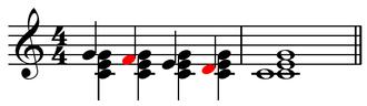 Nonchord tone - Image: Nonchord tones