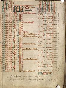 Calendar of saints - Wikipedia