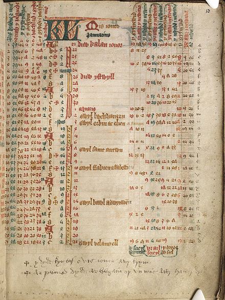 A Welsh calendar of saint days c. 1488-1498 P. 13 a calendar of saint days.jpg
