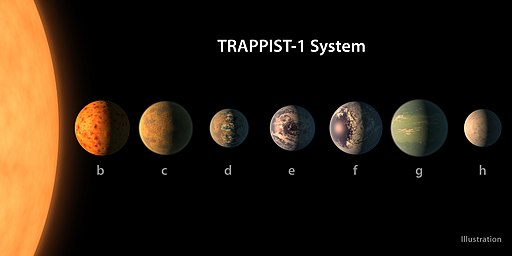 PIA21422 - TRAPPIST-1 Planet Lineup, Figure 1
