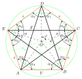 Pentagram math.svg