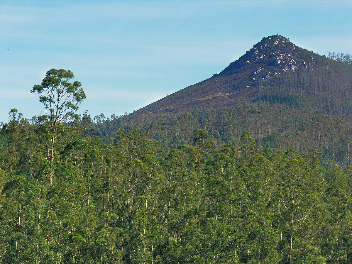 Pico Sacro - Wikipedia