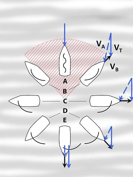 aerodinamica alta velocidade pdf