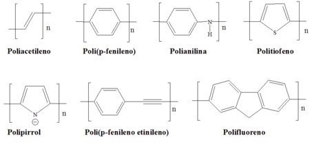 Polimeros semiconductores.png