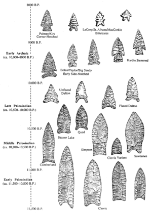 Lindenmeier Site - Paleo-Indian and early Archaic projectile points