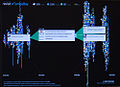 Revist Live visualization of tweets surrounding hashtags at TampaBay Social Media Command Center, Demo httpbit.lyNCPSEF.jpg