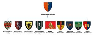 8th Armoured Division (South Africa) - Structure SADF 84 Motorised Brigade
