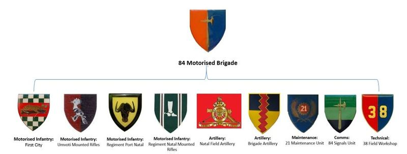 SADF 84 Motorised Brigade ver 2