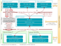 SDN-architecture-overview-transparent.png