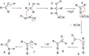 Schmidt reaction - Schmidt reaction mechanism amide formation