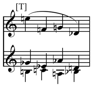 Suite for Piano (Schoenberg) - Polyphonic complex of three tetrachords from early sketch for Schoenberg's Suite for Piano, Op. 25 (Whittall 2008, p. 34). The bottom being the BACH motif in retrograde: HCAB.