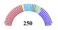 Serbian Parliament 1992.png