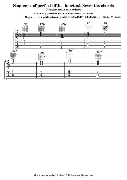 File:Sevenths chords on C M3 tuning.pdf